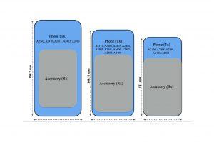 iPhone 12 моделите може безжично да полнат други уреди?