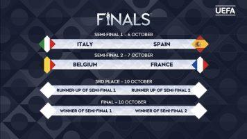 Италија-Шпанија и Белгија-Франција во полуфиналето на Лигата на нации