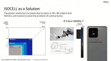 Samsung подготвува сензор од 600 мегапиксели